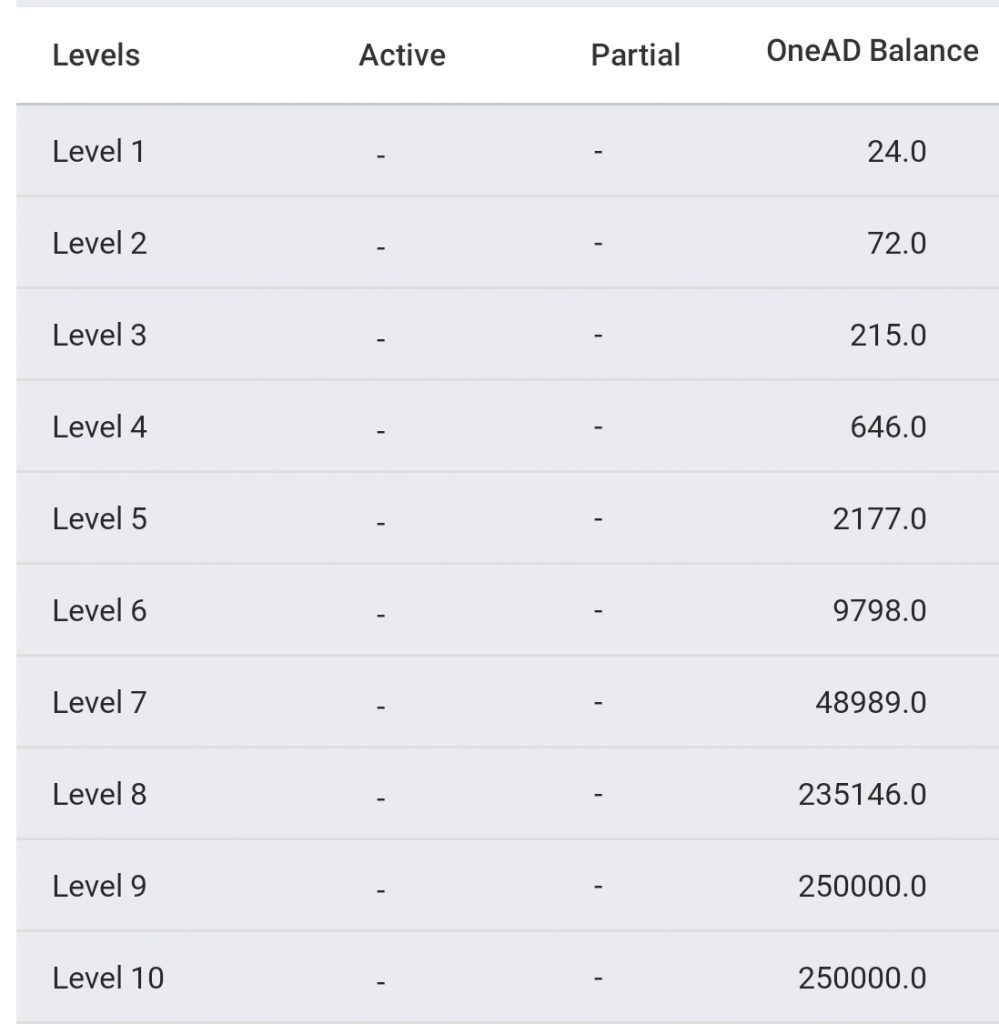 onead app my referral network
