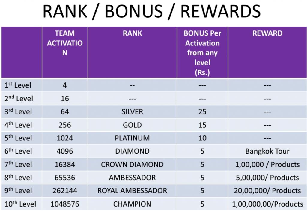champcash pro mannu app rewards