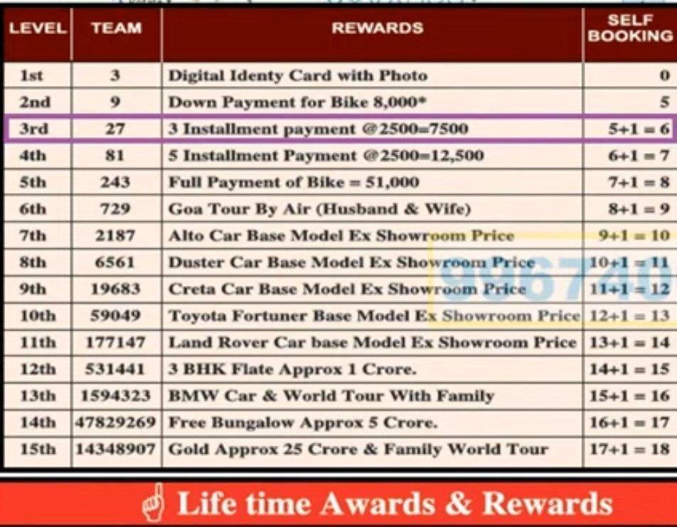 just 999 dot online rewards