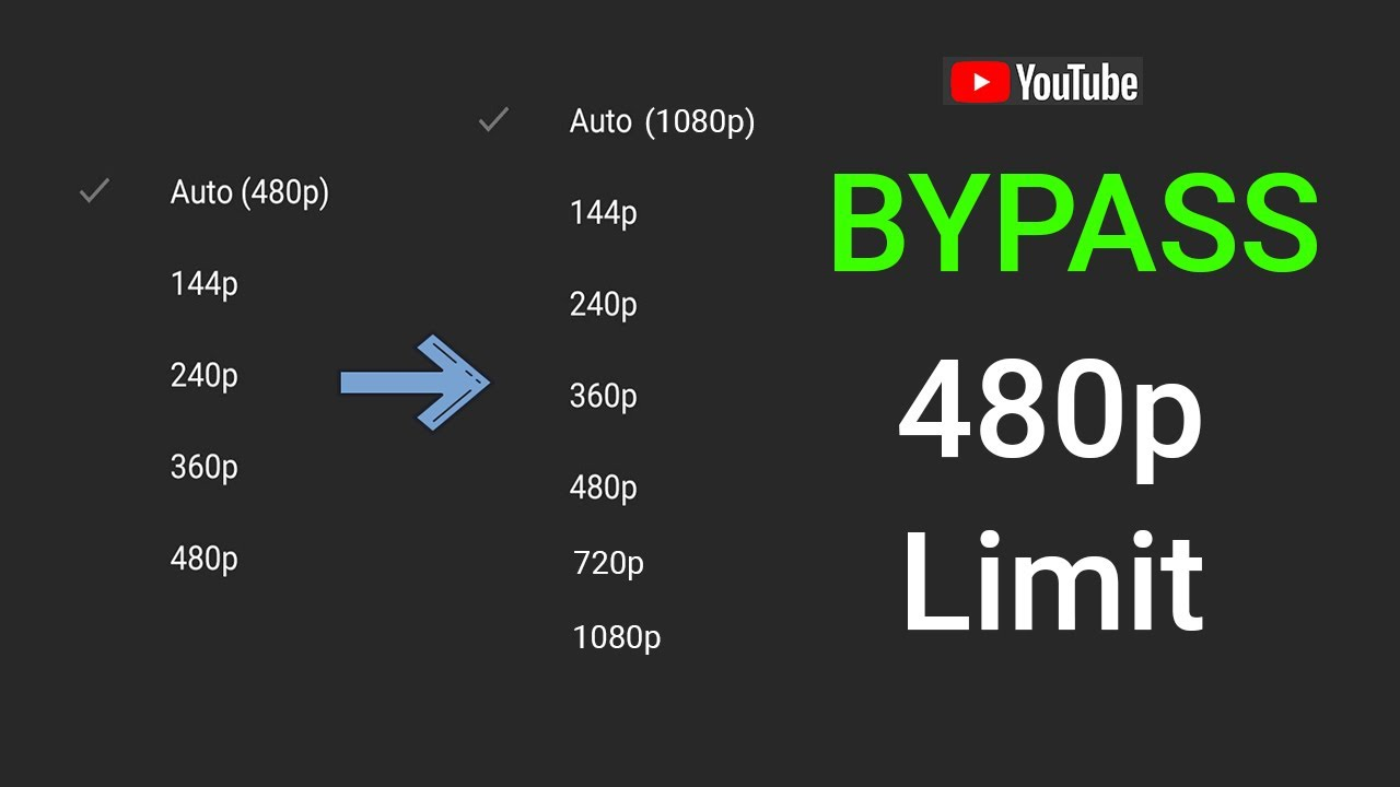 How to Bypass YouTube 480p resolution?